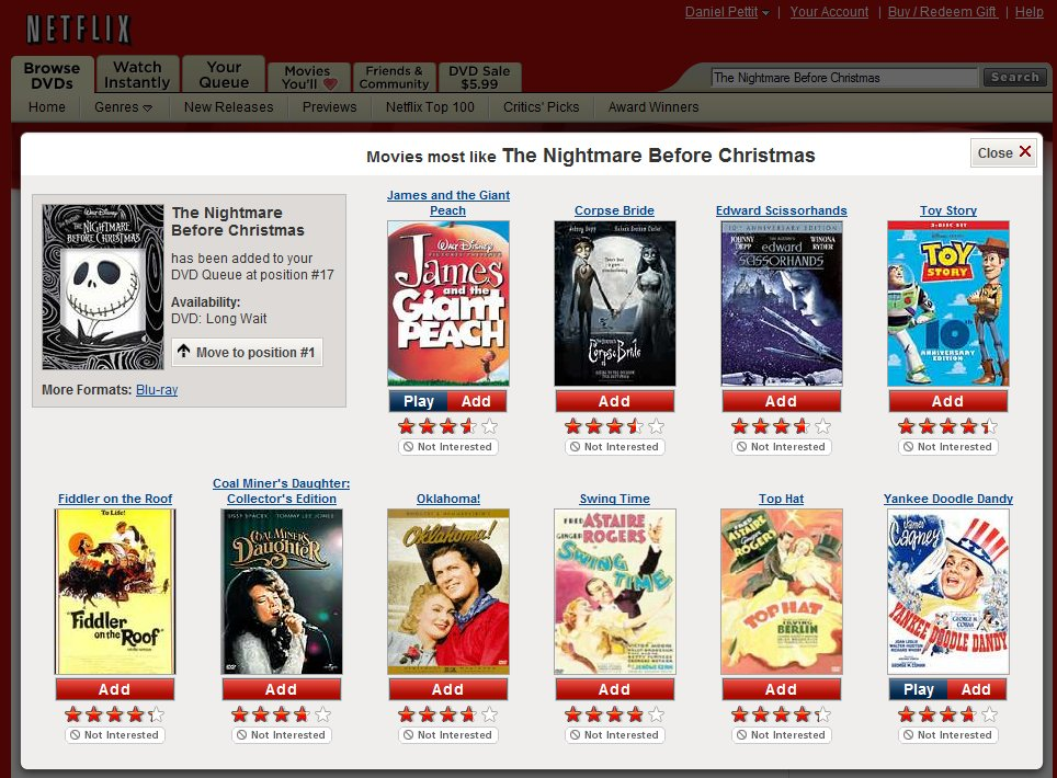 My Netflix recommendations for The Nightmare before Christmas.